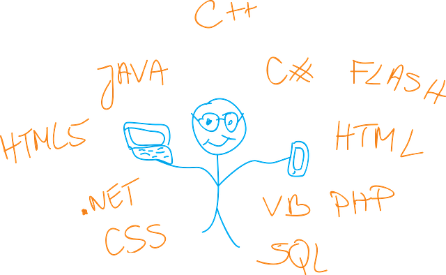 Programming Languages ihavetech