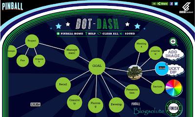 Dot Dash, ban do tu duy Dot Dash