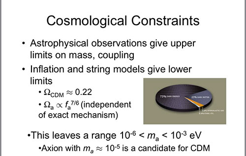 Cosmological constraints for axions making up dark matter (Source: www.astro.caltech.edu)
