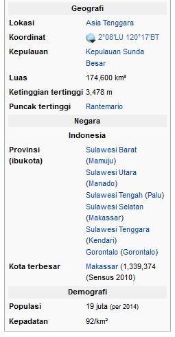 Pulau Sulawesi Indonesia Itu Luas Dan Indah