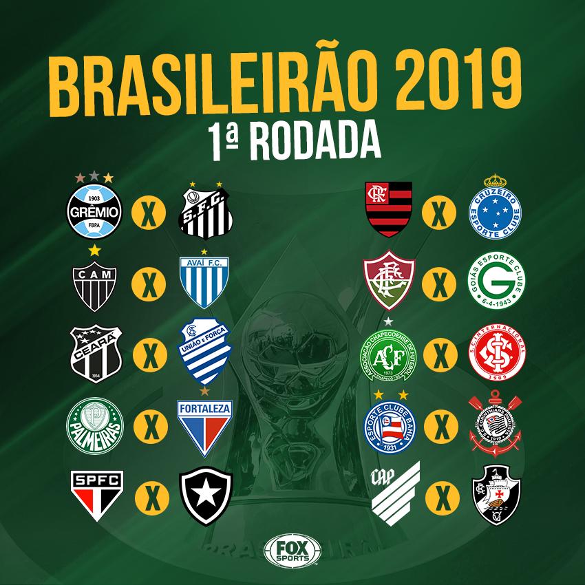Blog Do Ramon Paixao Palmeiras X Fortaleza Duelo De Campeoes E Um Dos Destaques Da Primeira Rodada Do Campeonato Brasileiro 2019 O Ultimo Confronto Aconteceu Em 2006