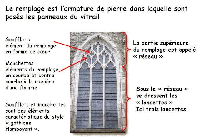 Troyes et la champagne m ridionale histoire et patrimoine for Architecture courbe