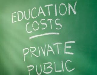 Education Costs
