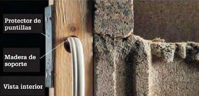 Instalaciones eléctricas residenciales - Cable con protector de puntillas