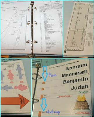 timeline book set