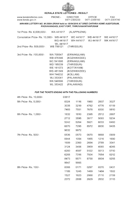 Official result of Kerala lottery Win Win-W-357(1)