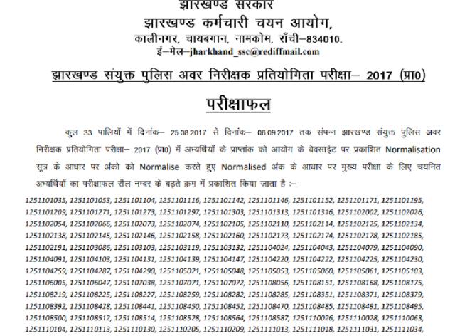 Jharkhand Police Sub Inspector 2017 prelims Result PDF Download Link