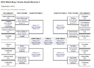 MIAA playoff bracket for Tennis