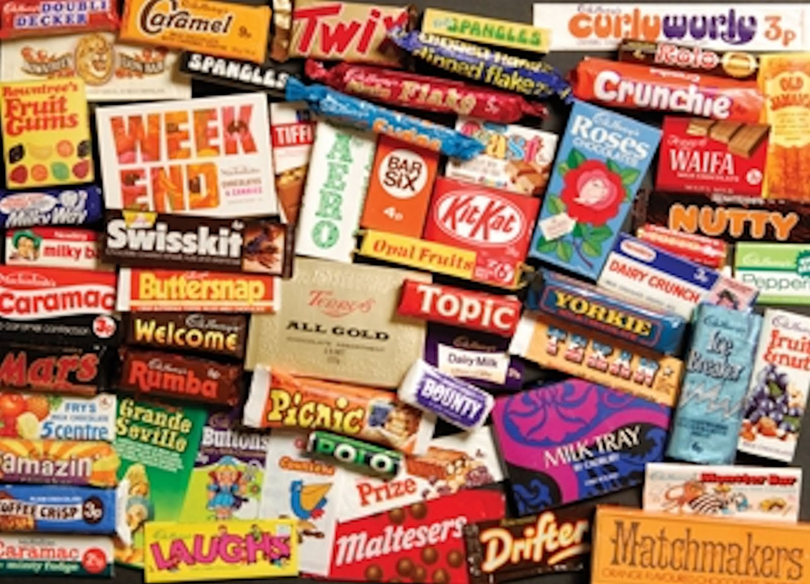 World Sweets Names Of Sweets