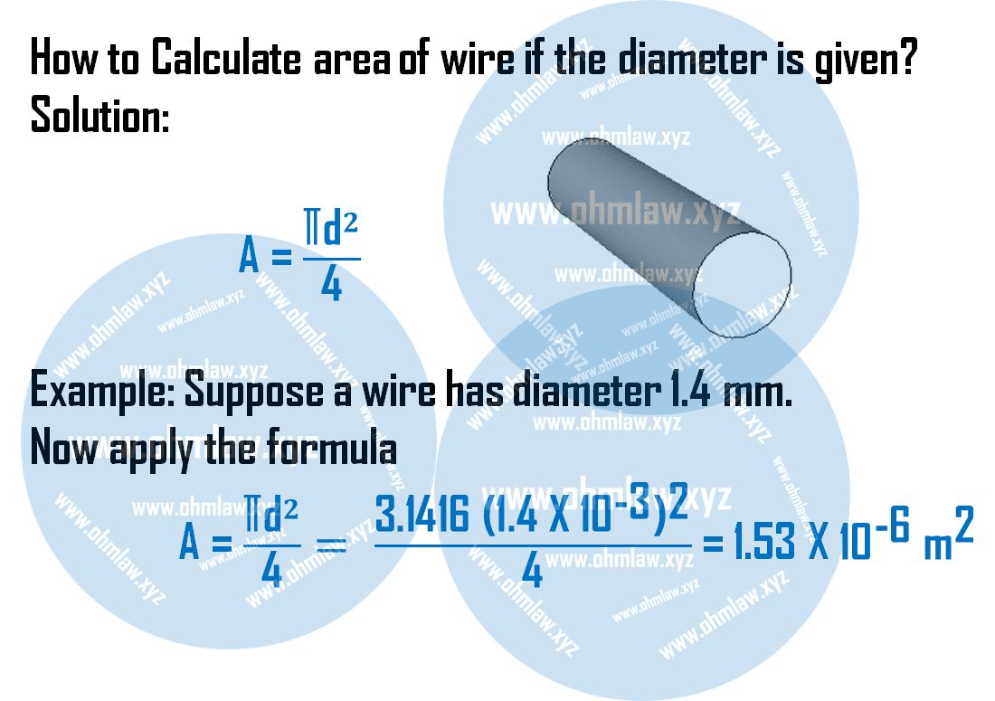 Practical Skills: How To Calculate The Area Of Wire Ifrmation How To Find  Area Given