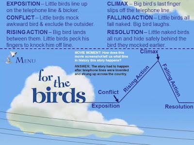 https://www.teacherspayteachers.com/Product/Plot-Chart-Diagram-Arc-Pixar-Short-Films-Study-w-Answer-Keys-912822