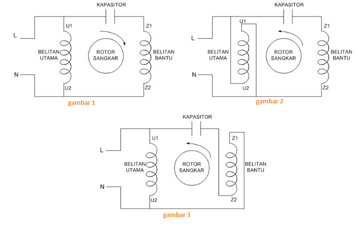 Cara Membalik Putaran Motor 1 Fasa Motor Kapasitor Gagalenyilih