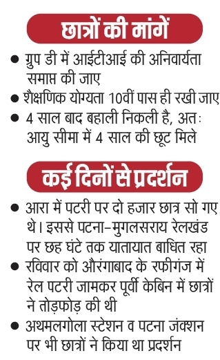 रेलवे ग्रुप डी भर्ती से आईटीआई की अनिवार्यता हटाने के लिए बेरोजगार कर रहे संघर्ष , पटना में रोकी ट्रैन , रेलवे भर्ती बोर्ड ने आईटीआई की अनिवार्यता पर दिया ये जवाब , क्लिक करे और पढ़े