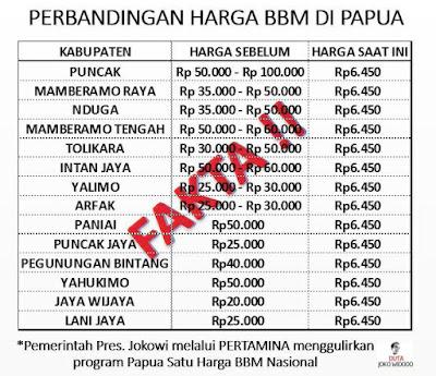Berbahagialah, Mulai hari ini Papua menikmati BBM dengan harga sama dengan Pulau Jawa Rp 6450/liter.