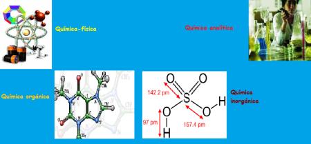 Bienvenidos a Descubrirlaquimica II Qumica