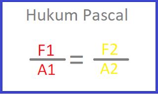 Rumus Contoh Soal Hukum Pascal