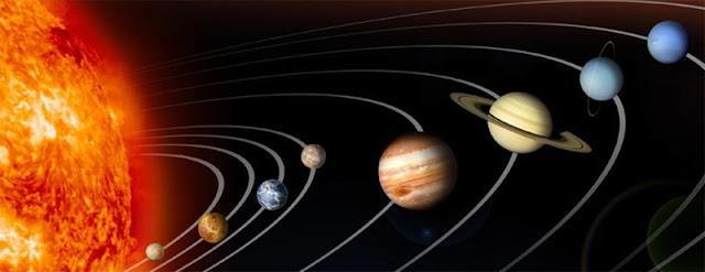 Sistema Solar - Sol e planetas