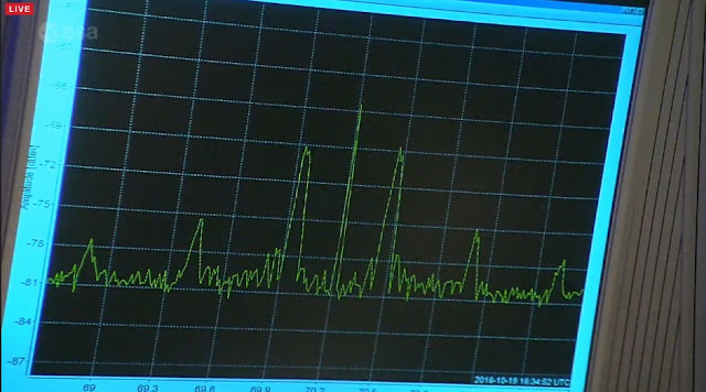 Signal received from ExoMars Trace Gas Orbiter. Photo Credit: ESA