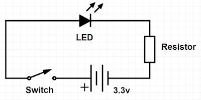 Basic Electronic: Light Emitting Diode (LED)