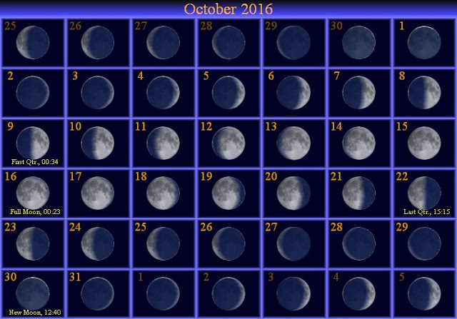October 2016 Moon Phases Calendar, Moon Phases October 2016 Calendar