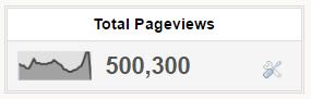 pageviews 500K
