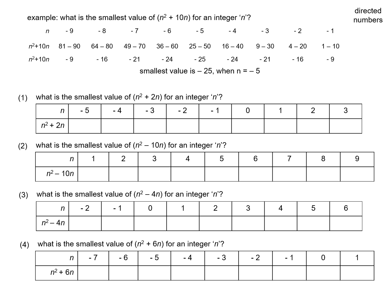 Median Don Steward Mathematics Teaching Directed Number Multiplication