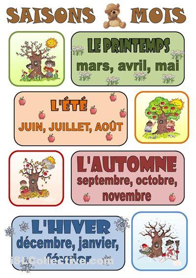 Dni tygodnia, miesiące, pory roku i pogoda - powtórka - słownictwo 3 - Francuski przy kawie