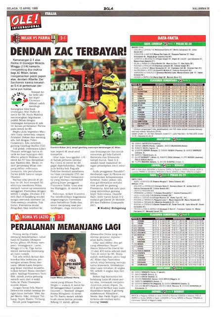 MILAN VS PARMA 2-1 DENDAM ZAC TERBAYAR