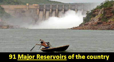 major-reservoirs-of-the-country