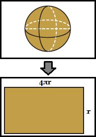 Luas Permukaan Bola : permukaan, Menghitung, Permukaan