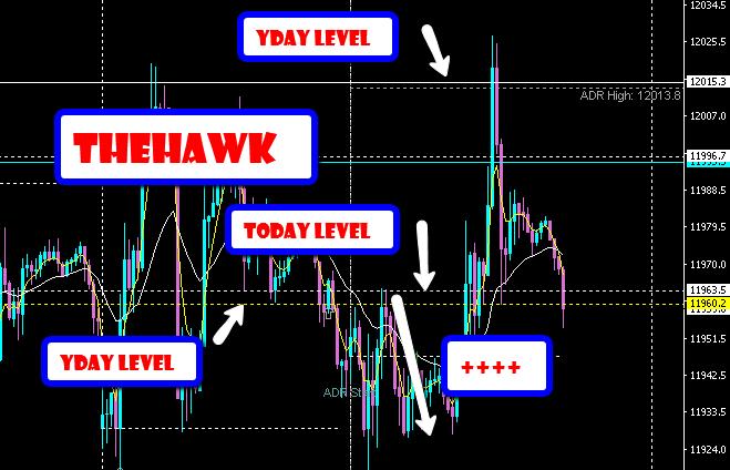 DE30/EUR SHOULD BOUNCE - tradingview.com