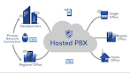Hosted Pbx Services