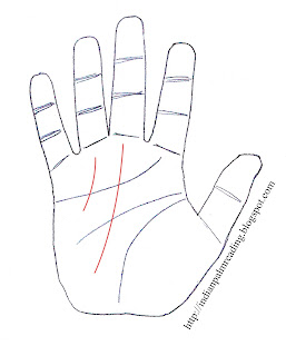 High Rank Post According To Palmistry