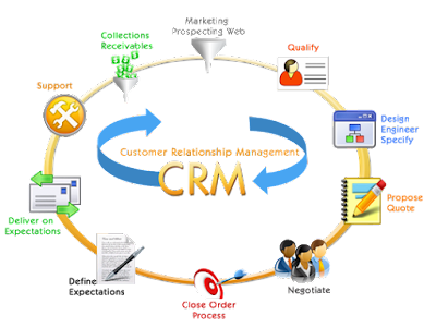 http://www.xsinfosol.com/other-products/smart-crm