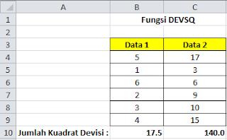 Fungsi DEVSQ Pada Microsoft Excel, cara kerja rumus DEVSQ pada microsoft excel, kegunaan rumus DEVSQ pada microsoft excel, cara membuat rumus DEVSQ pada microsoft excel, belajar membuat rumus DEVSQ pada microsoft excel, belajar komputer, belajar microsoft excel, microsoft office
