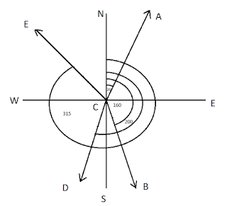 Convert Whole Circle Bearing into Reduce Bearing