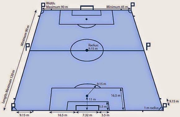 ukuran+lapangan+sepakbola+standar+internasional