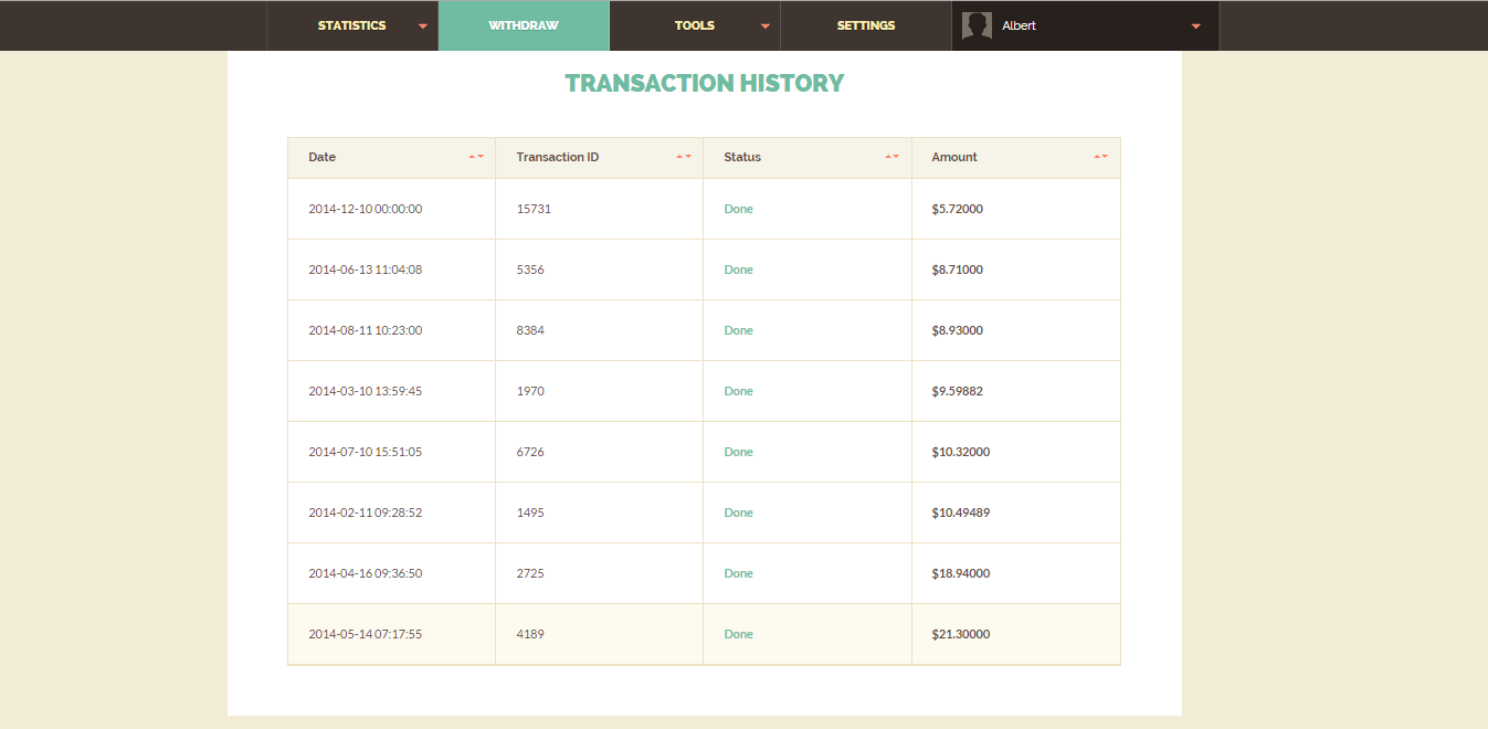 Shortest payment history