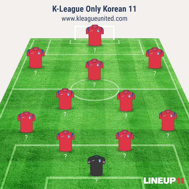 Who will be picked in our Korean National Team made-up from only K-League players?  (Photo generated in Line Up 11 App)