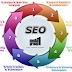 section 2 Retargeting  search engine optimization New SEO Secret Course 2016 ( video 4/5/6/7 )