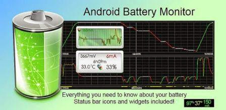 Battery Monitor Widget PRO v3.1.1 Apk Android Mediafire Download | Download Android Apk Apps and Games Full Version Apk Full Mediafire