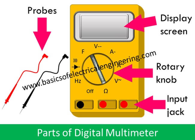 parts-of-digital-multimeter