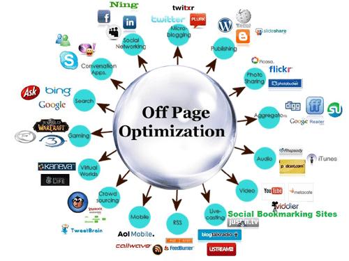 Cách seo off page đi link chất lượng