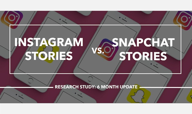 Instagram stories vs. Snapchat stories