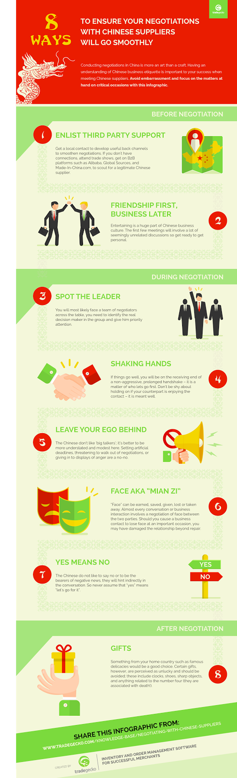 8 tips to negotiate with China suppliers infographic