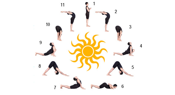 Best Yoga Asanas For Weight Loss Quickly