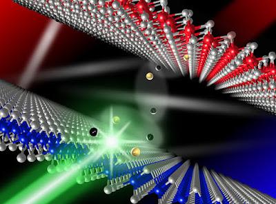 Manipulació de la llum a nivell nano