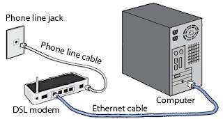 modem-kurulumu