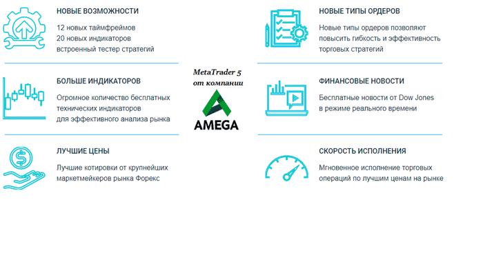 Инструменты Amega
