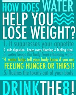 Bagaimana Air Boleh Membantu Anda Turun Berat